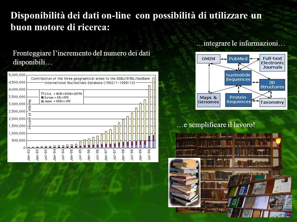 Disponibilità dei dati on-line con possibilità di utilizzare un buon motore di ricerca: Fronteggiare lincremento del numero dei dati disponibili… …integrare le informazioni… …e semplificare il lavoro!