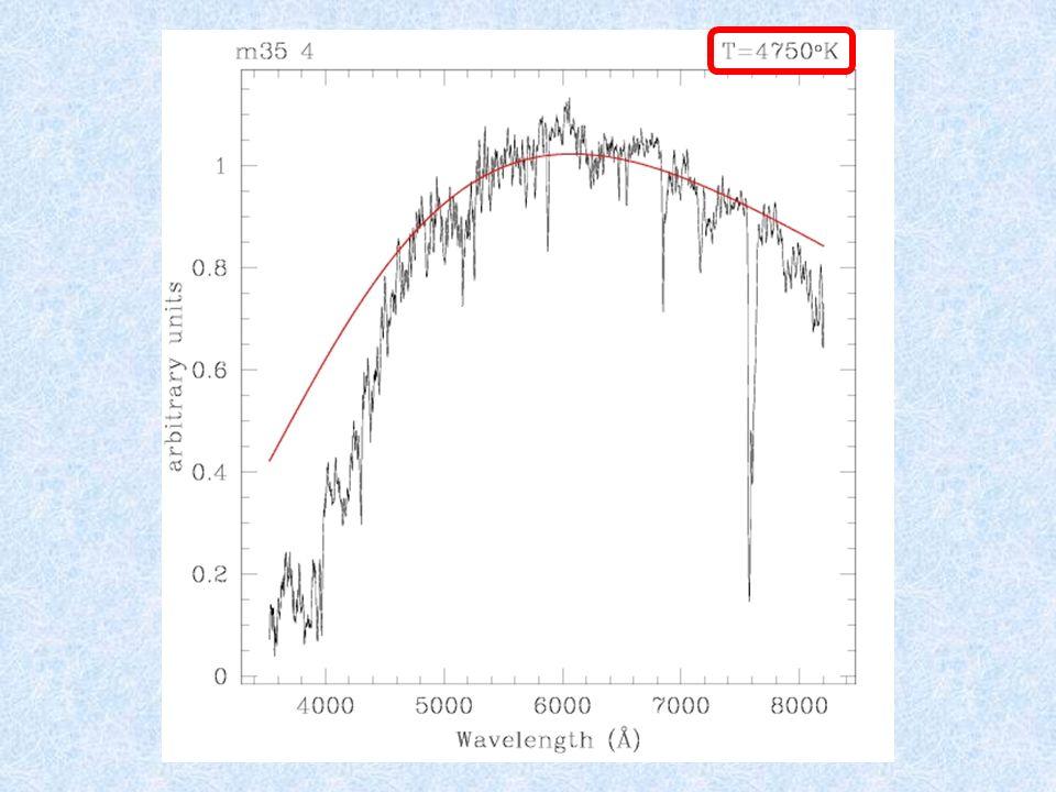 Per ottenere un risultato oggettivo si è deciso di calcolare lo scarto tra la curva di corpo nero e lo spettro osservato.