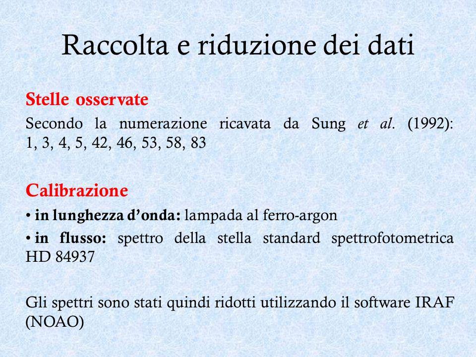Raccolta e riduzione dei dati Stelle osservate Secondo la numerazione ricavata da Sung et al.