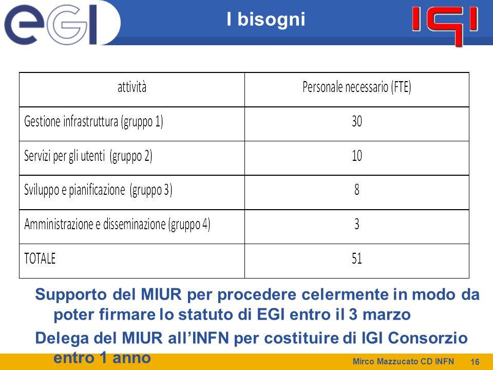 I bisogni Supporto del MIUR per procedere celermente in modo da poter firmare lo statuto di EGI entro il 3 marzo Delega del MIUR allINFN per costituire di IGI Consorzio entro 1 anno Mirco Mazzucato CD INFN 16