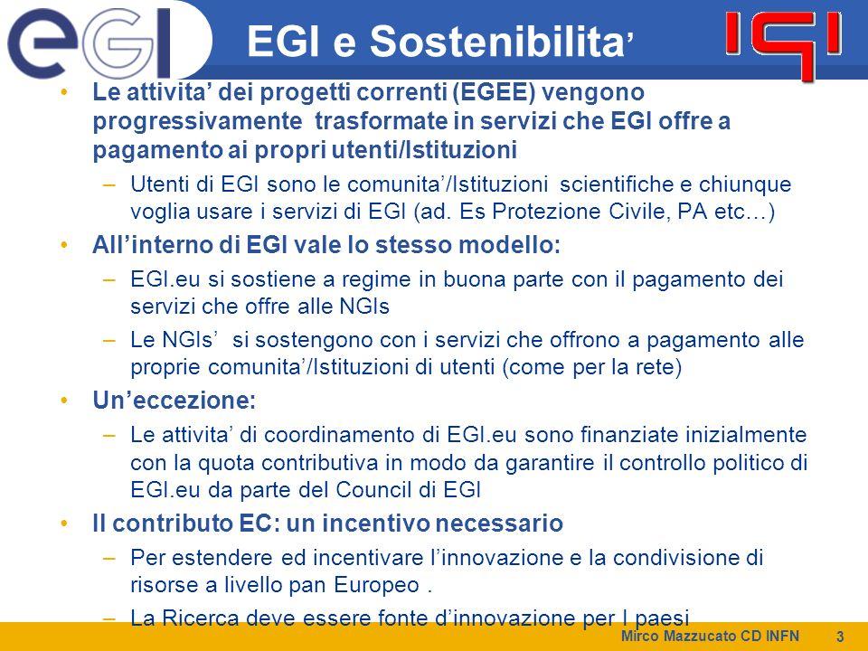 Mirco Mazzucato CD INFN 3 EGI e Sostenibilita Le attivita dei progetti correnti (EGEE) vengono progressivamente trasformate in servizi che EGI offre a pagamento ai propri utenti/Istituzioni –Utenti di EGI sono le comunita/Istituzioni scientifiche e chiunque voglia usare i servizi di EGI (ad.