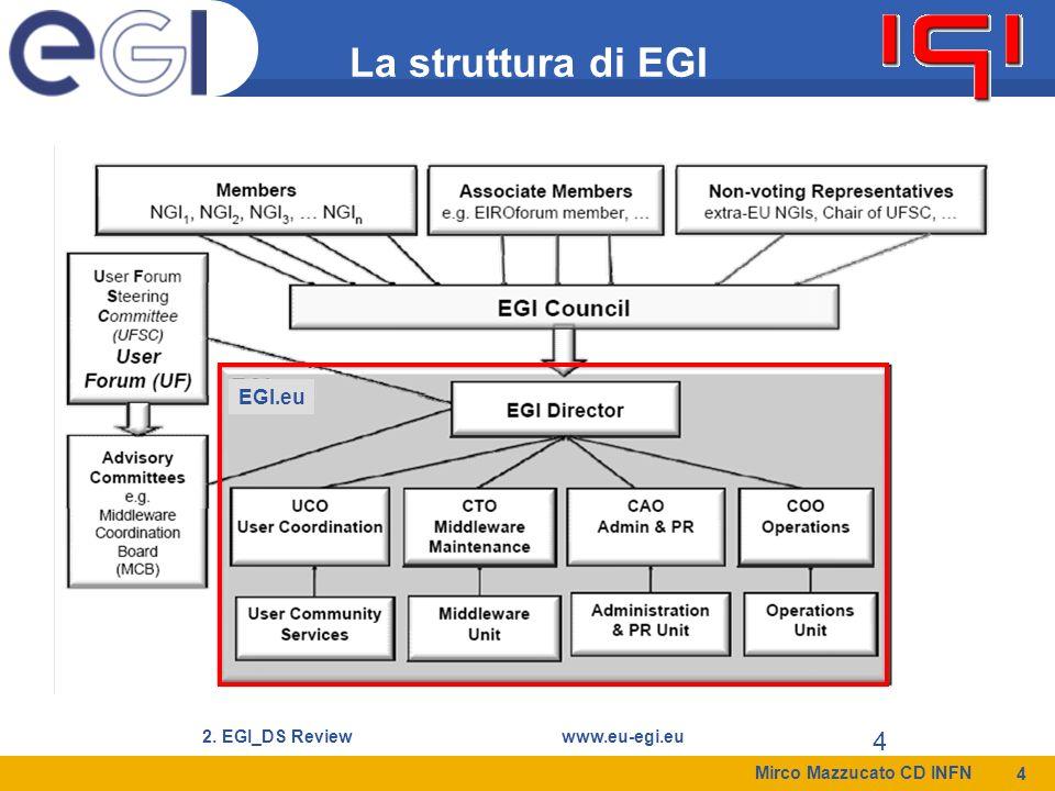 Mirco Mazzucato CD INFN 4 2. EGI_DS Reviewwww.eu-egi.eu 4 La struttura di EGI EGI.eu