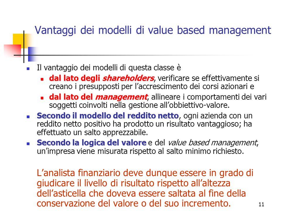 11 Vantaggi dei modelli di value based management Il vantaggio dei modelli di questa classe è dal lato degli shareholders dal lato degli shareholders,