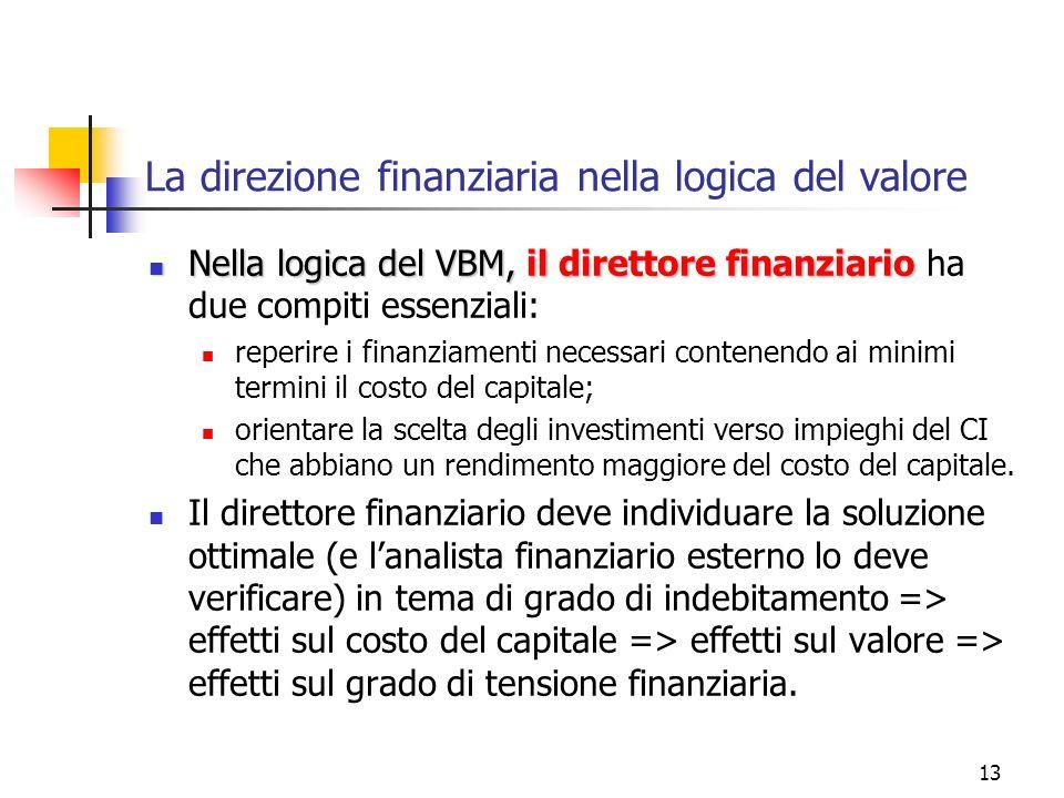13 La direzione finanziaria nella logica del valore Nella logica del VBM, il direttore finanziario Nella logica del VBM, il direttore finanziario ha due compiti essenziali: reperire i finanziamenti necessari contenendo ai minimi termini il costo del capitale; orientare la scelta degli investimenti verso impieghi del CI che abbiano un rendimento maggiore del costo del capitale.