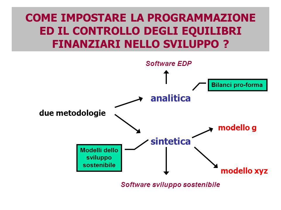 COME IMPOSTARE LA PROGRAMMAZIONE ED IL CONTROLLO DEGLI EQUILIBRI FINANZIARI NELLO SVILUPPO ? analitica due metodologie modello g sintetica modello xyz