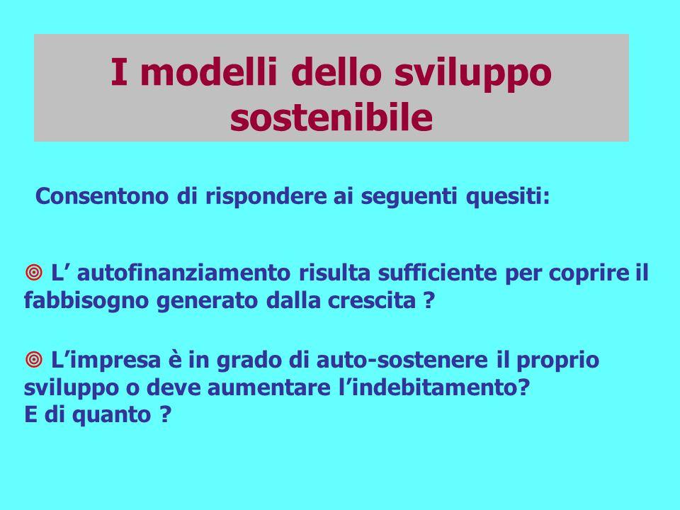 I modelli dello sviluppo sostenibile L autofinanziamento risulta sufficiente per coprire il fabbisogno generato dalla crescita .