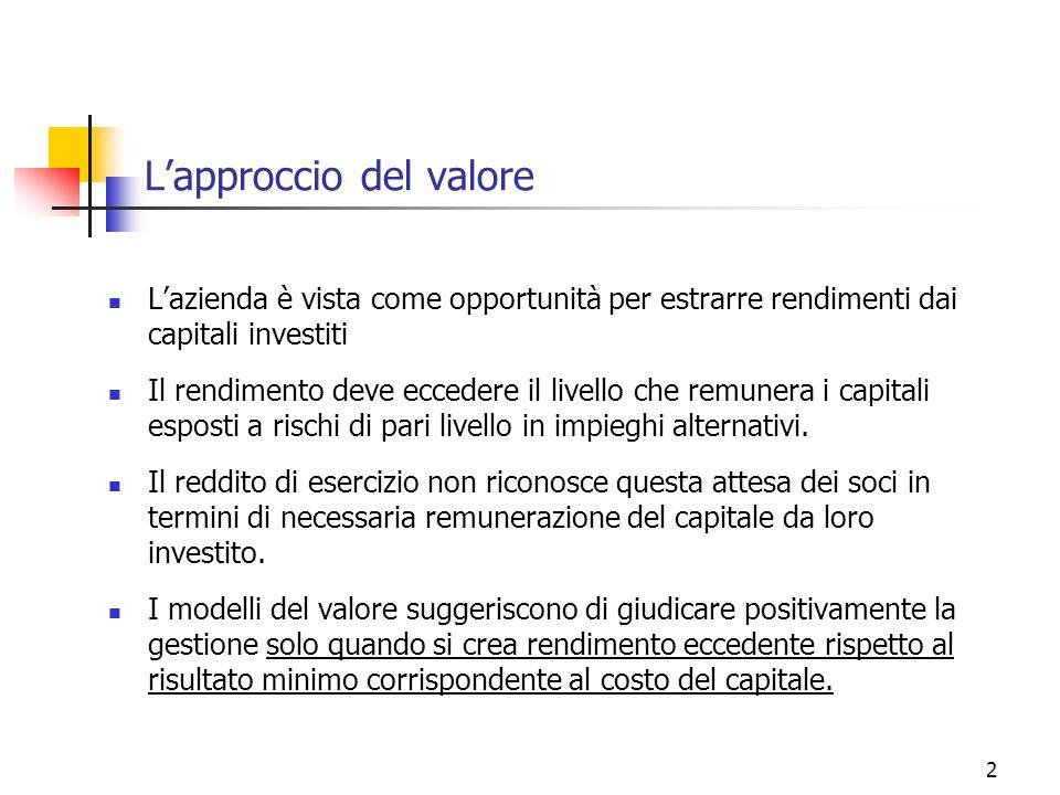 2 Lapproccio del valore Lazienda è vista come opportunità per estrarre rendimenti dai capitali investiti Il rendimento deve eccedere il livello che remunera i capitali esposti a rischi di pari livello in impieghi alternativi.