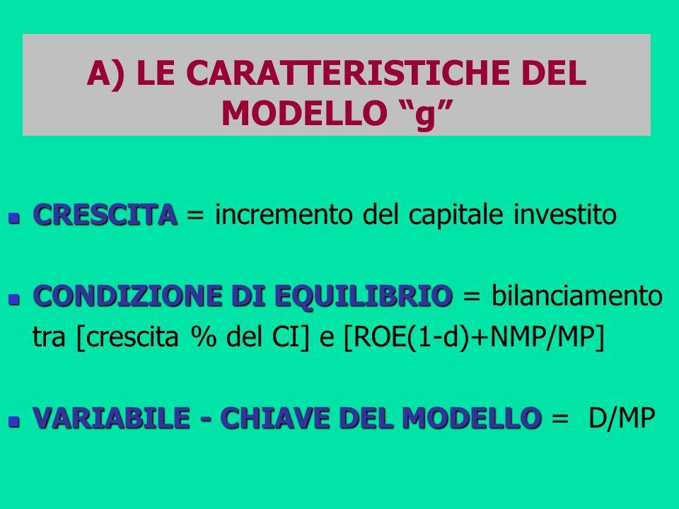 A) LE CARATTERISTICHE DEL MODELLO g CRESCITA CRESCITA = incremento del capitale investito CONDIZIONE DI EQUILIBRIO CONDIZIONE DI EQUILIBRIO = bilanciamento tra [crescita % del CI] e [ROE(1-d)+NMP/MP] VARIABILE - CHIAVE DEL MODELLO VARIABILE - CHIAVE DEL MODELLO = D/MP