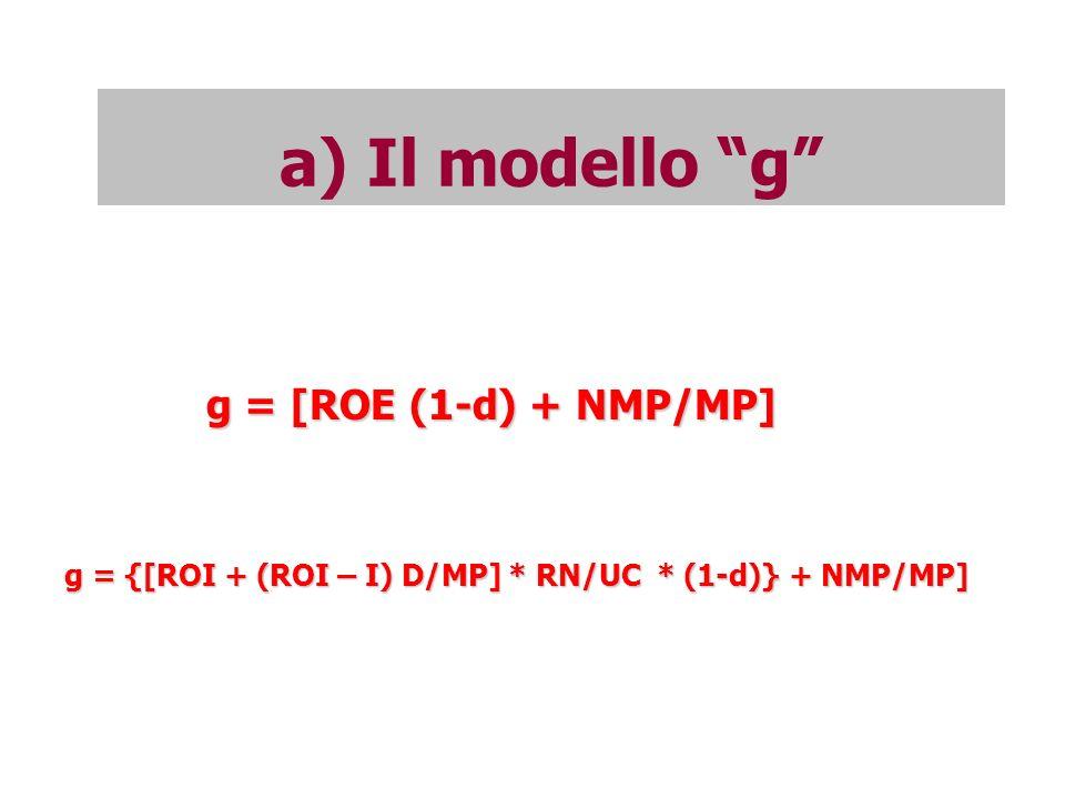 a) Il modello g g = [ROE (1-d) + NMP/MP] g = {[ROI + (ROI – I) D/MP] * RN/UC * (1-d)} + NMP/MP]