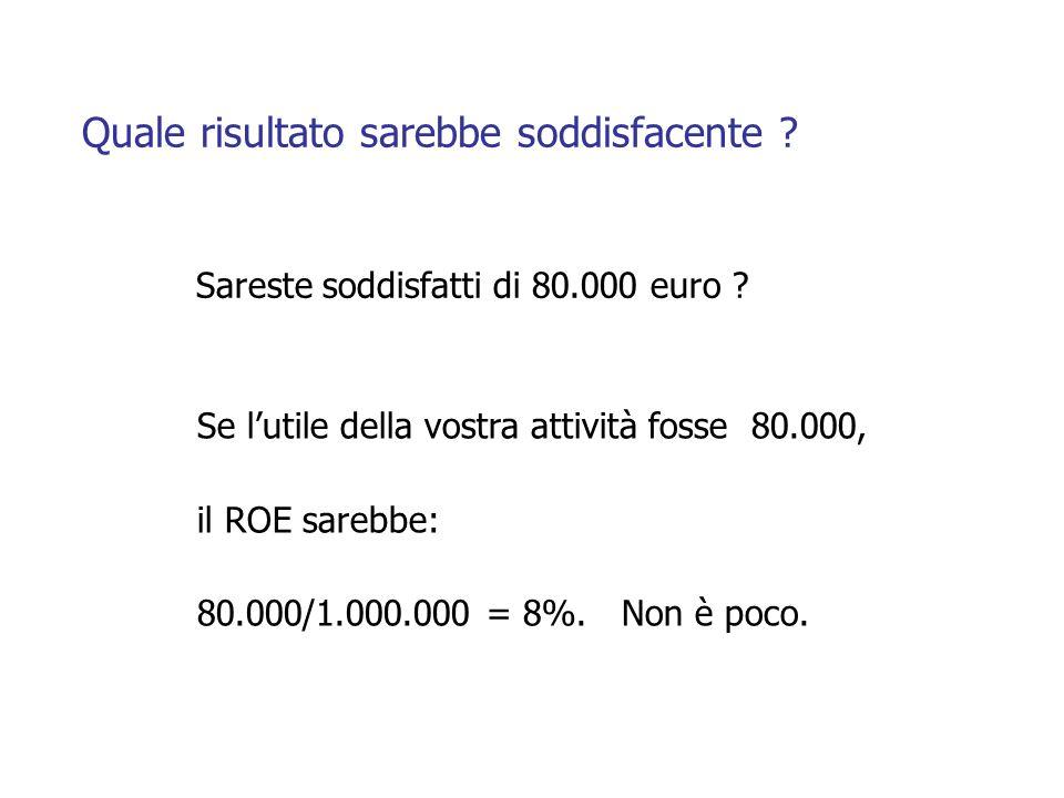Quale risultato sarebbe soddisfacente ? Sareste soddisfatti di 80.000 euro ? Se lutile della vostra attività fosse 80.000, il ROE sarebbe: 80.000/1.00
