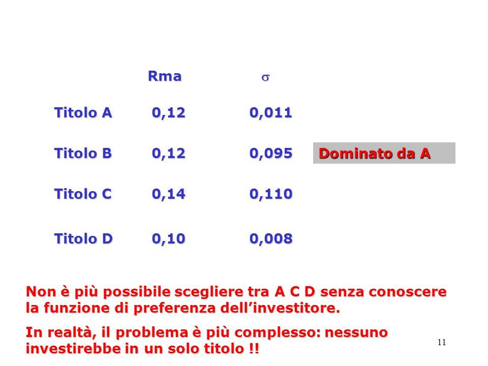 11 Titolo C0,140,110 Titolo D0,100,008 Rma Titolo A0,120,011 Non è più possibile scegliere tra A C D senza conoscere la funzione di preferenza dellinv