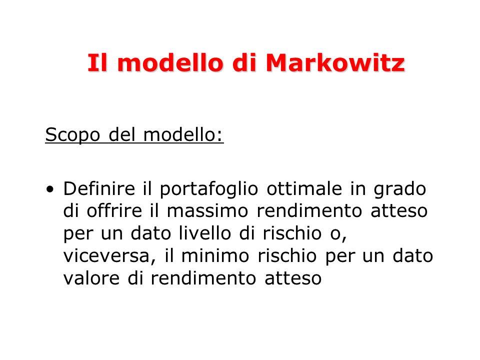 Il modello di Markowitz Scopo del modello: Definire il portafoglio ottimale in grado di offrire il massimo rendimento atteso per un dato livello di ri