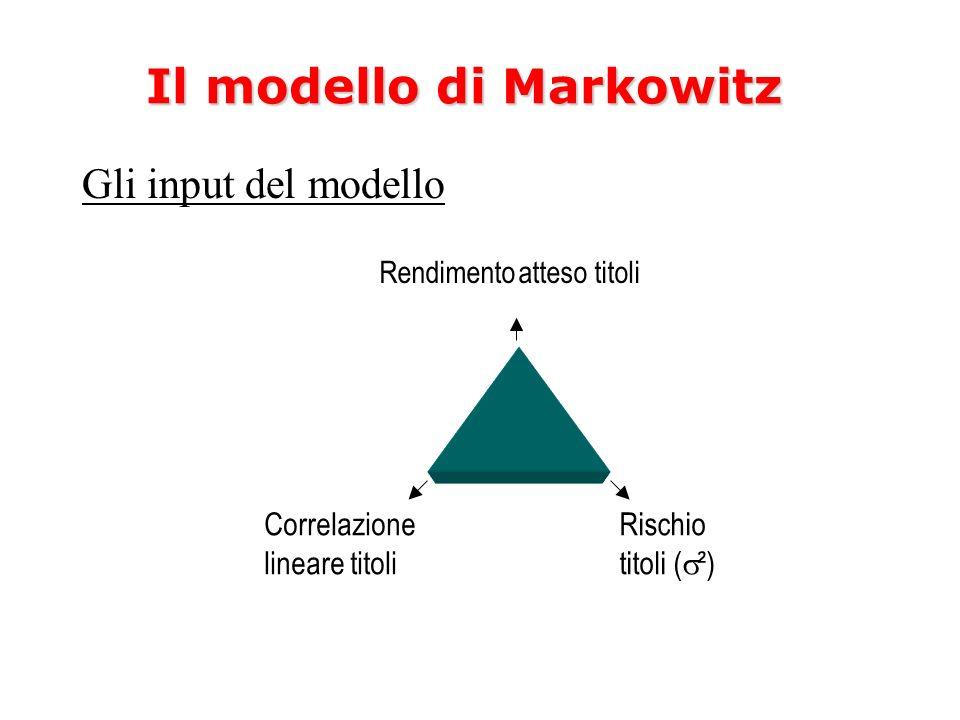Il modello di Markowitz Gli input del modello Correlazione lineare titoli Rischio titoli ( ²) Rendimento atteso titoli