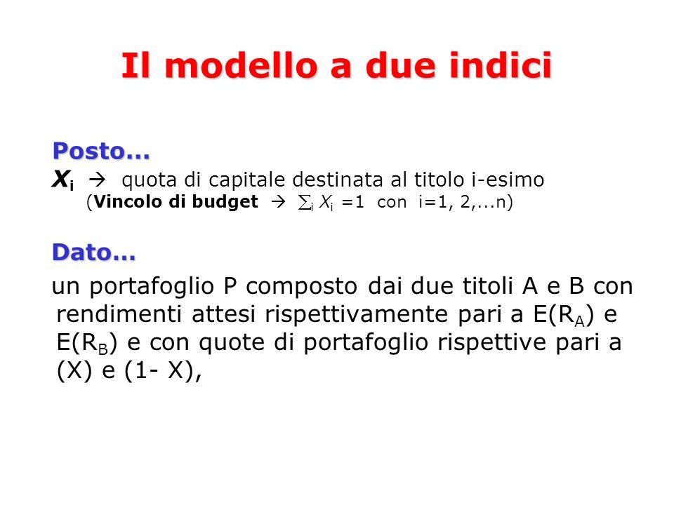 Il modello a due indici Dato… un portafoglio P composto dai due titoli A e B con rendimenti attesi rispettivamente pari a E(R A ) e E(R B ) e con quot
