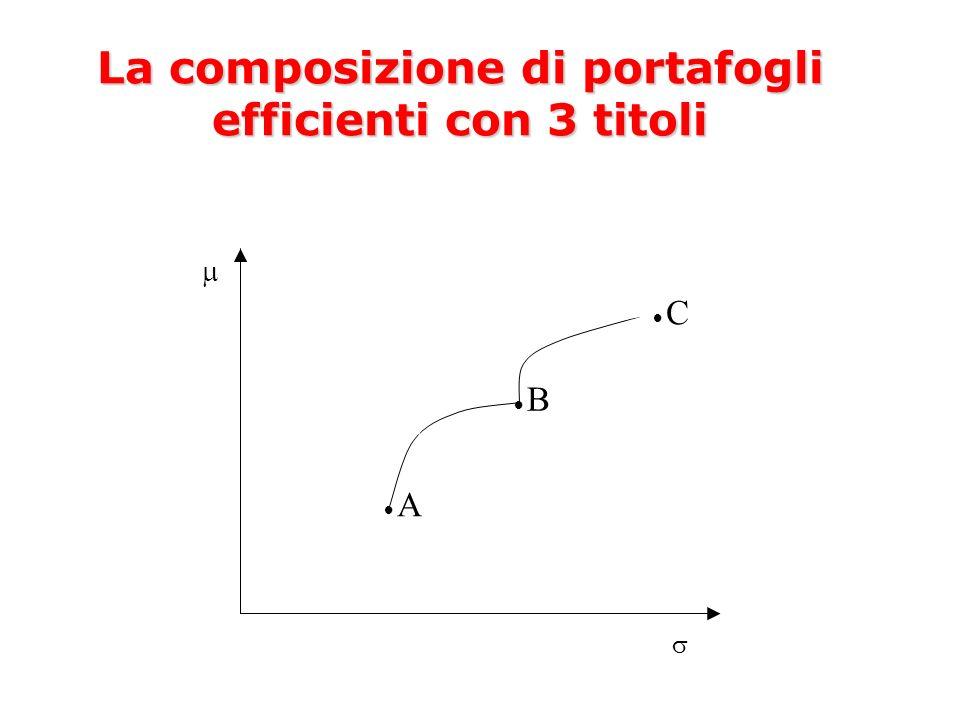 A B C La composizione di portafogli efficienti con 3 titoli
