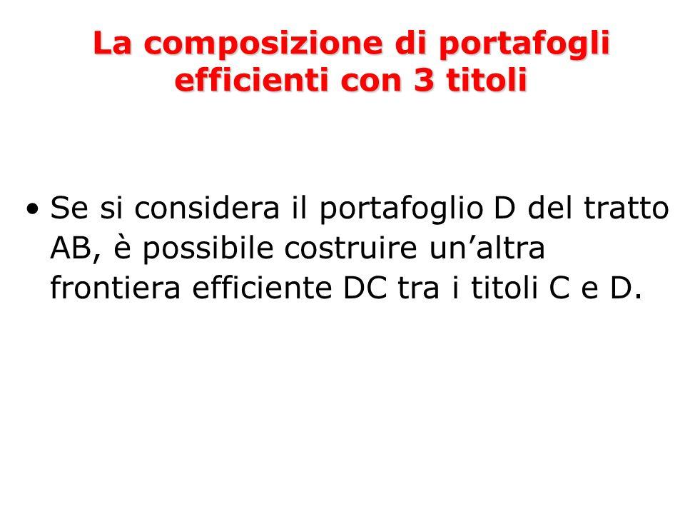 Se si considera il portafoglio D del tratto AB, è possibile costruire unaltra frontiera efficiente DC tra i titoli C e D.