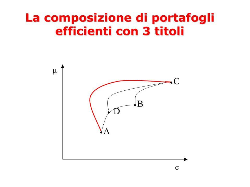 D A B C La composizione di portafogli efficienti con 3 titoli