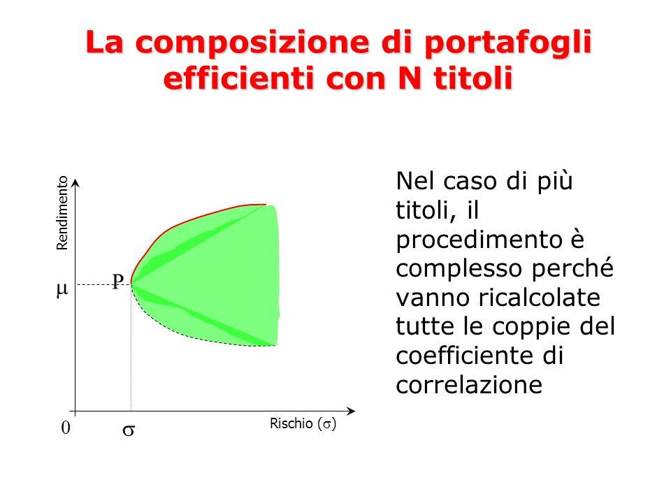 Nel caso di più titoli, il procedimento è complesso perché vanno ricalcolate tutte le coppie del coefficiente di correlazione Rischio ( ) Rendimento 0