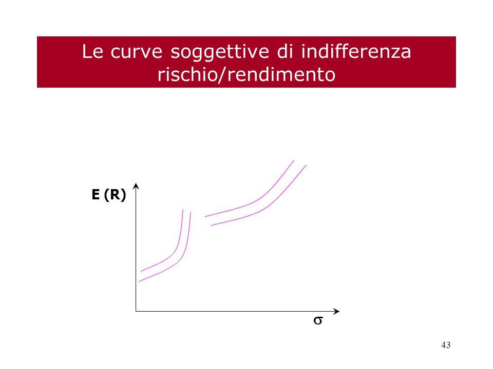 43 E (R) Le curve soggettive di indifferenza rischio/rendimento