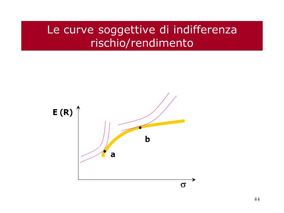 44 a b E (R) Le curve soggettive di indifferenza rischio/rendimento
