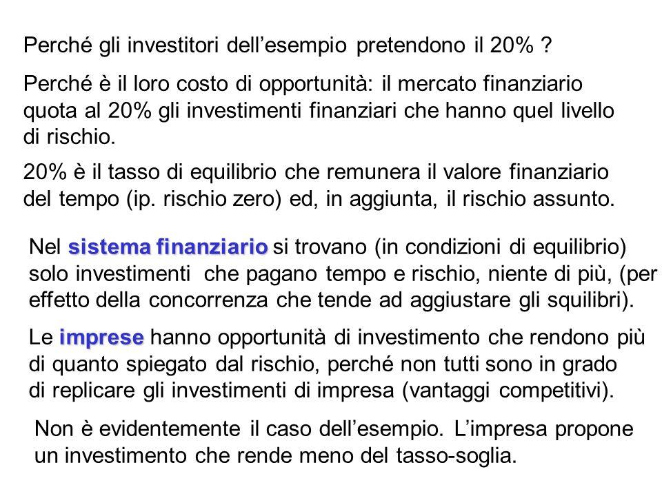 Perché gli investitori dellesempio pretendono il 20% ? Perché è il loro costo di opportunità: il mercato finanziario quota al 20% gli investimenti fin