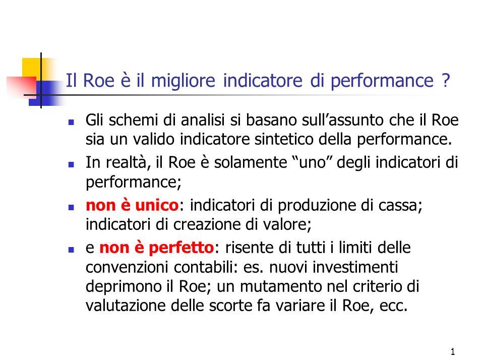 2 E possibile che, sotto certe condizioni, un peggioramento del Roe corrisponda ad un innalzamento di valore o, viceversa, che un miglioramento del Roe corrisponda ad un decremento di valore (idem per la generazione di cassa).
