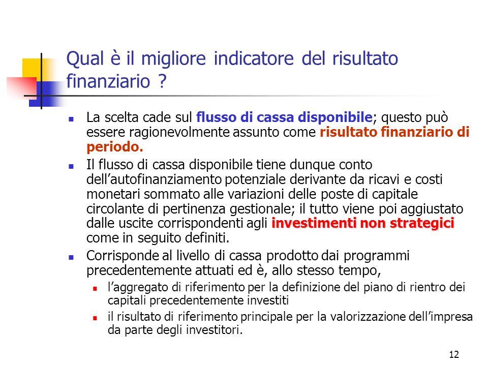 12 Qual è il migliore indicatore del risultato finanziario .