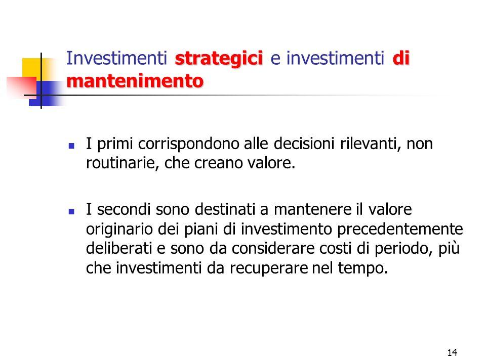 14 strategicidi mantenimento Investimenti strategici e investimenti di mantenimento I primi corrispondono alle decisioni rilevanti, non routinarie, che creano valore.
