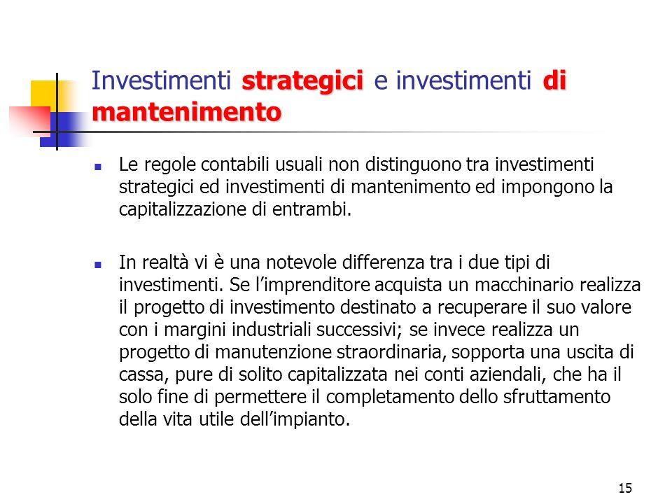15 strategicidi mantenimento Investimenti strategici e investimenti di mantenimento Le regole contabili usuali non distinguono tra investimenti strategici ed investimenti di mantenimento ed impongono la capitalizzazione di entrambi.