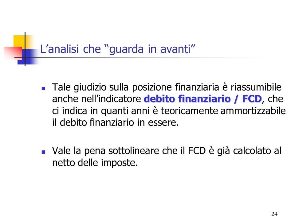 24 Lanalisi che guarda in avanti debito finanziario / FCD Tale giudizio sulla posizione finanziaria è riassumibile anche nellindicatore debito finanziario / FCD, che ci indica in quanti anni è teoricamente ammortizzabile il debito finanziario in essere.