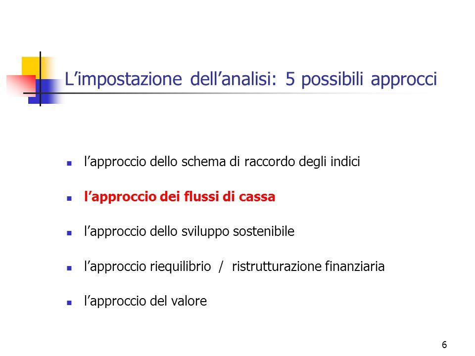 6 Limpostazione dellanalisi: 5 possibili approcci lapproccio dello schema di raccordo degli indici lapproccio dei flussi di cassa lapproccio dello sviluppo sostenibile lapproccio riequilibrio / ristrutturazione finanziaria lapproccio del valore