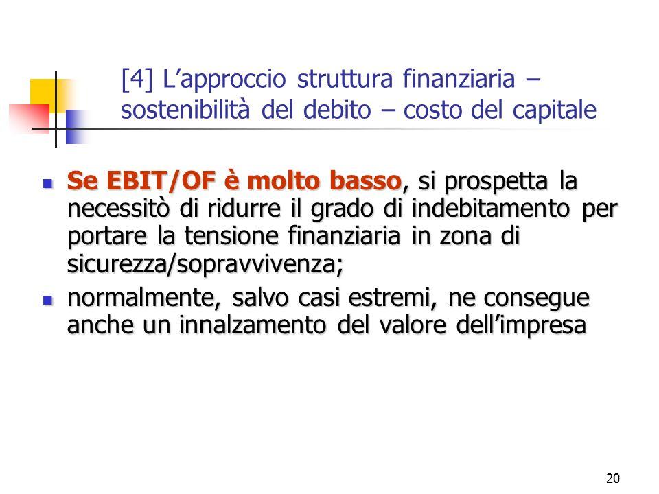 20 Se EBIT/OF è molto basso, si prospetta la necessitò di ridurre il grado di indebitamento per portare la tensione finanziaria in zona di sicurezza/sopravvivenza; Se EBIT/OF è molto basso, si prospetta la necessitò di ridurre il grado di indebitamento per portare la tensione finanziaria in zona di sicurezza/sopravvivenza; normalmente, salvo casi estremi, ne consegue anche un innalzamento del valore dellimpresa normalmente, salvo casi estremi, ne consegue anche un innalzamento del valore dellimpresa [4] Lapproccio struttura finanziaria – sostenibilità del debito – costo del capitale