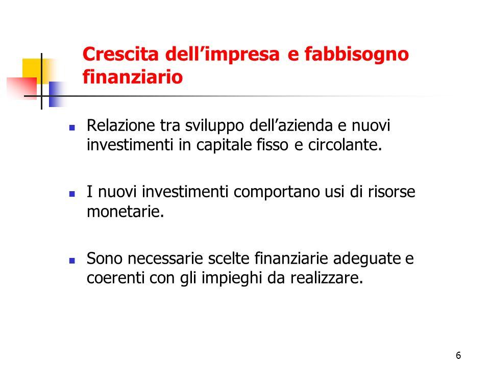 6 Crescita dellimpresa e fabbisogno finanziario Relazione tra sviluppo dellazienda e nuovi investimenti in capitale fisso e circolante.