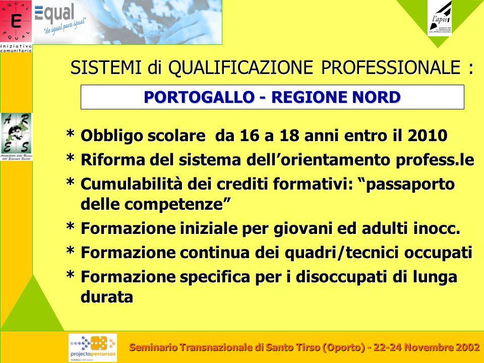 Seminario Transnazionale di Santo Tirso (Oporto) - 22-24 Novembre 2002 SISTEMI di QUALIFICAZIONE PROFESSIONALE : * Obbligo scolare da 16 a 18 anni ent