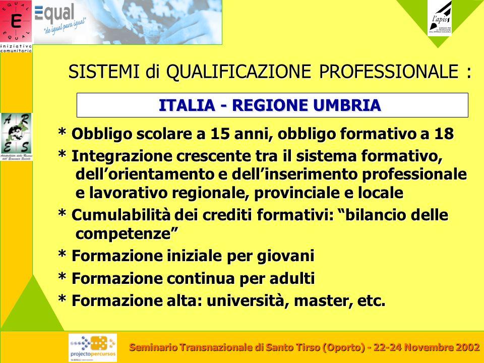Seminario Transnazionale di Santo Tirso (Oporto) - 22-24 Novembre 2002 SISTEMI di QUALIFICAZIONE PROFESSIONALE : * Obbligo scolare a 15 anni, obbligo