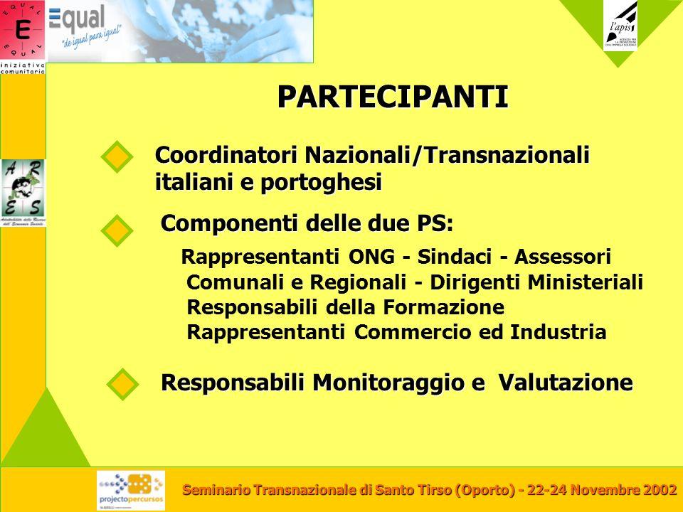 Seminario Transnazionale di Santo Tirso (Oporto) - 22-24 Novembre 2002 PARTECIPANTI Coordinatori Nazionali/Transnazionali italiani e portoghesi Compon