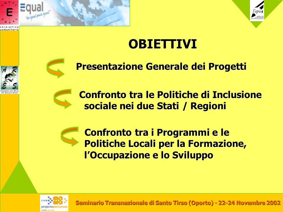 Seminario Transnazionale di Santo Tirso (Oporto) - 22-24 Novembre 2002 OBIETTIVI Confronto tra le Politiche di Inclusione sociale nei due Stati / Regi