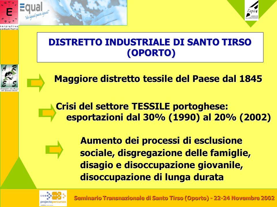 Seminario Transnazionale di Santo Tirso (Oporto) - 22-24 Novembre 2002 Maggiore distretto tessile del Paese dal 1845 DISTRETTO INDUSTRIALE DI SANTO TI