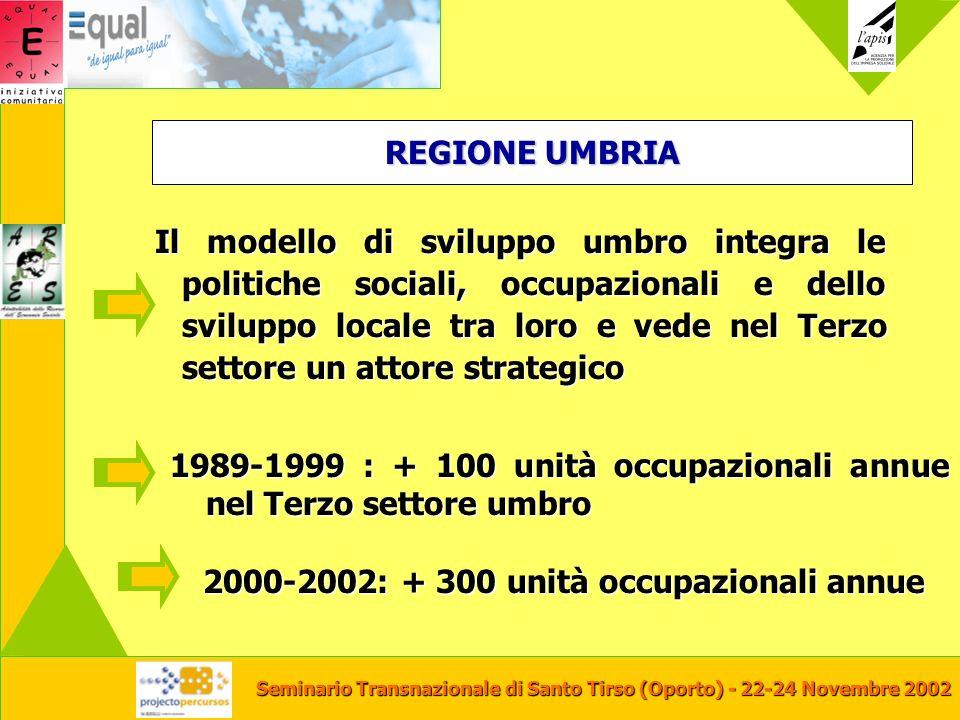 Seminario Transnazionale di Santo Tirso (Oporto) - 22-24 Novembre 2002 REGIONE UMBRIA Il modello di sviluppo umbro integra le politiche sociali, occup