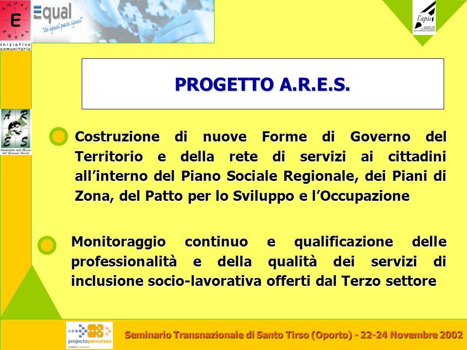 Seminario Transnazionale di Santo Tirso (Oporto) - 22-24 Novembre 2002 PROGETTO A.R.E.S. Costruzione di nuove Forme di Governo del Territorio e della
