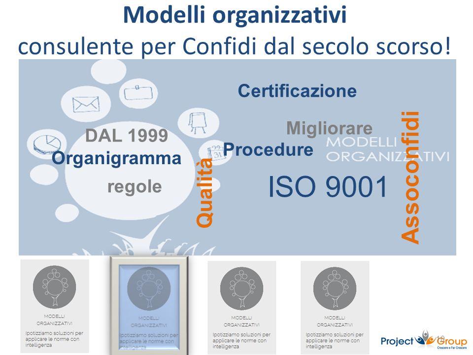Organigramma Qualità DAL 1999 Procedure regole Migliorare ISO 9001 Modelli organizzativi consulente per Confidi dal secolo scorso.