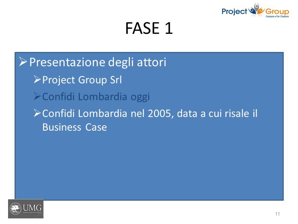 FASE 1 Presentazione degli attori Project Group Srl Confidi Lombardia oggi Confidi Lombardia nel 2005, data a cui risale il Business Case 11