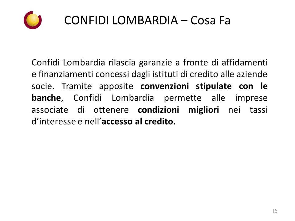 CONFIDI LOMBARDIA – Cosa Fa Confidi Lombardia rilascia garanzie a fronte di affidamenti e finanziamenti concessi dagli istituti di credito alle aziende socie.