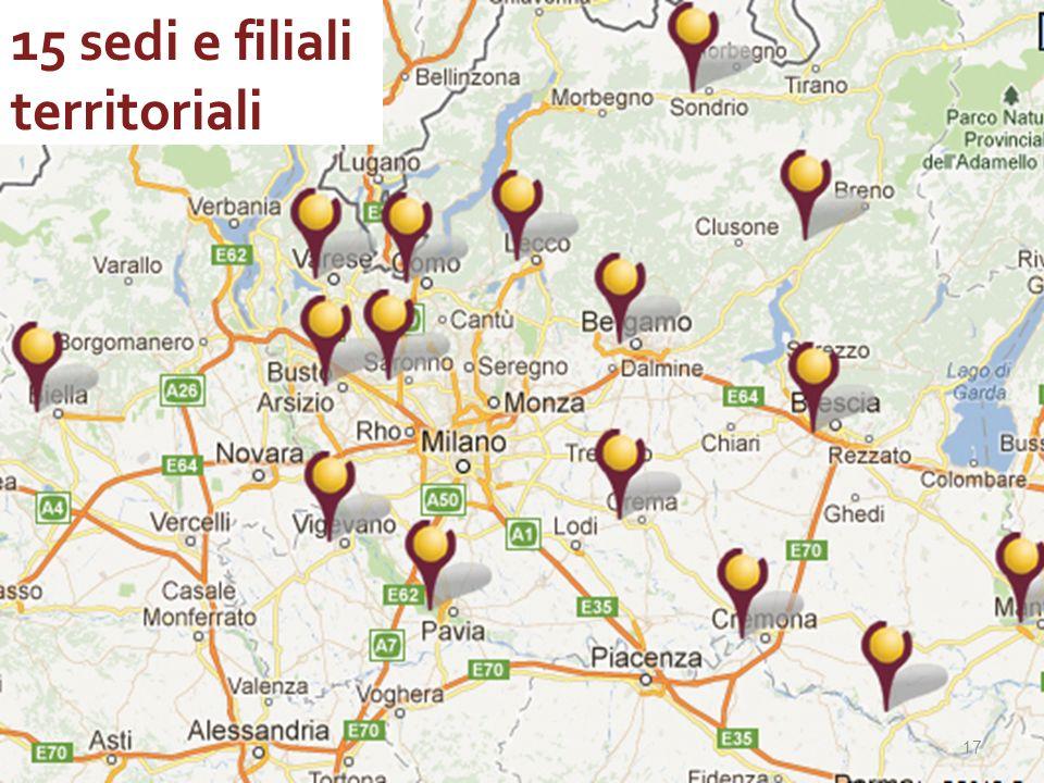 15 sedi e filiali territoriali 17