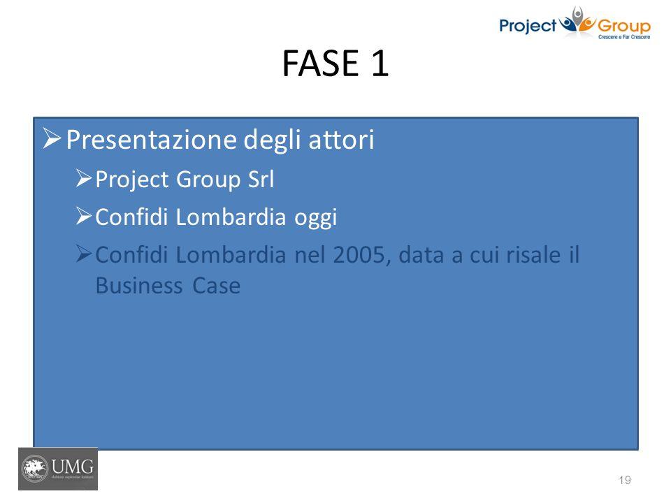 FASE 1 Presentazione degli attori Project Group Srl Confidi Lombardia oggi Confidi Lombardia nel 2005, data a cui risale il Business Case 19