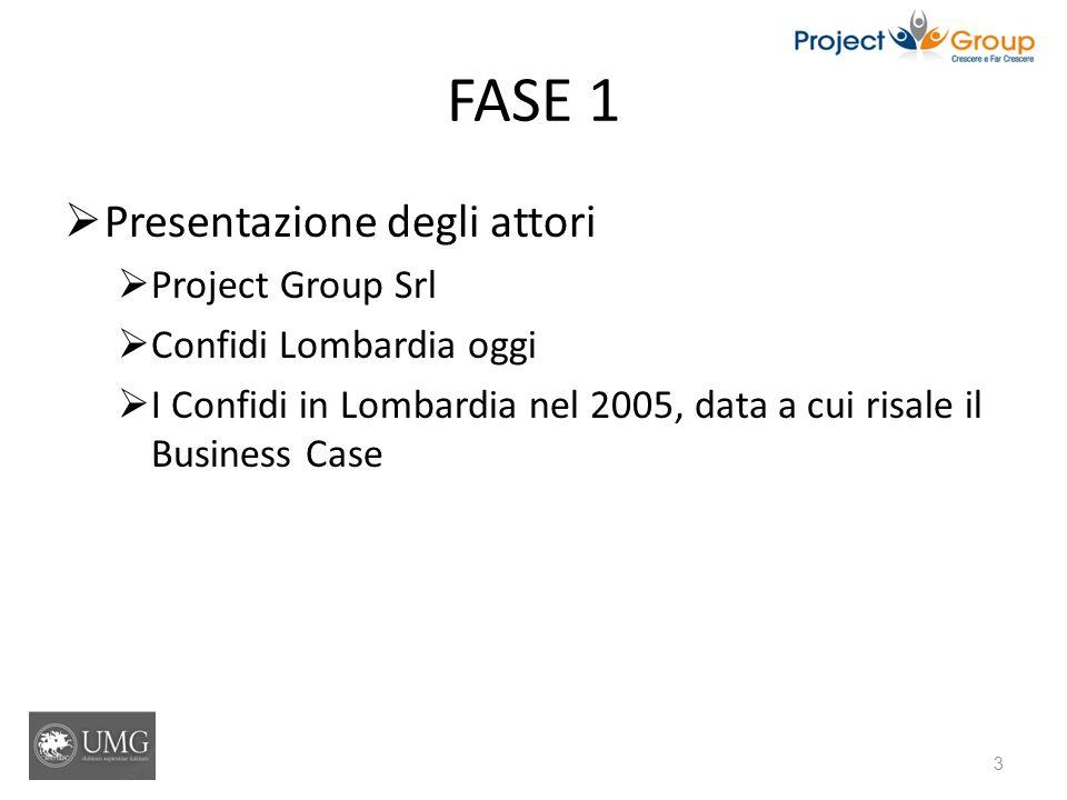 FASE 1 Presentazione degli attori Project Group Srl Confidi Lombardia oggi I Confidi in Lombardia nel 2005, data a cui risale il Business Case 3