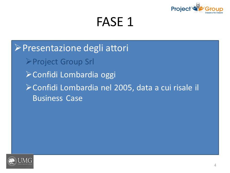 FASE 1 Presentazione degli attori Project Group Srl Confidi Lombardia oggi Confidi Lombardia nel 2005, data a cui risale il Business Case 4