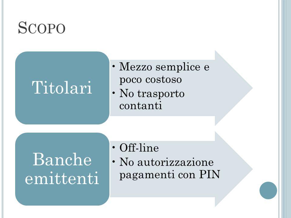 S COPO Mezzo semplice e poco costoso No trasporto contanti Titolari Off-line No autorizzazione pagamenti con PIN Banche emittenti
