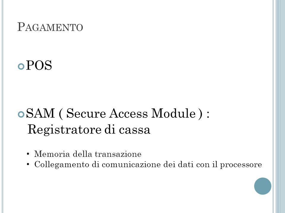 P AGAMENTO POS SAM ( Secure Access Module ) : Registratore di cassa Memoria della transazione Collegamento di comunicazione dei dati con il processore