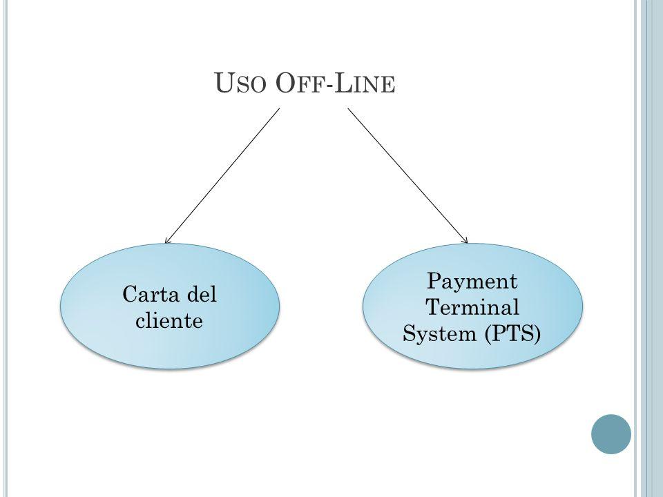U SO O FF -L INE Carta del cliente Payment Terminal System (PTS)